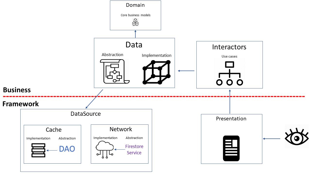 clean_architecture_diagrams.png